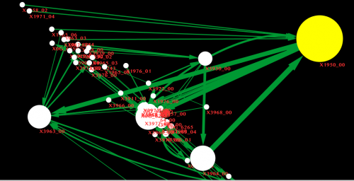 Cytoscape_DiplaceManually