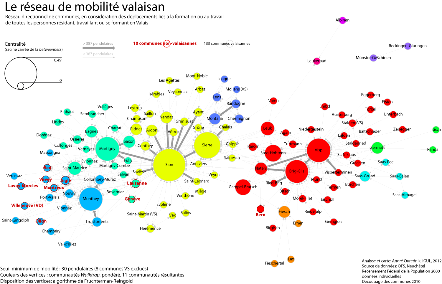 The Valaisan mobility network