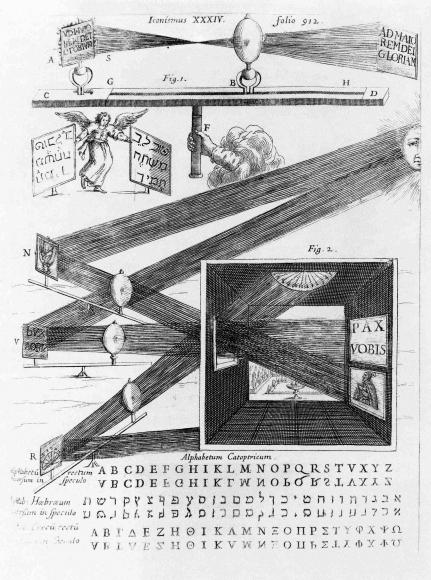 Athanasius Kircher, Ars magna lucis et umbrae, Rome, H. Scheus, 1646, p. 912, pl. 34