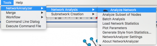 Cytsocape_Analyze Network