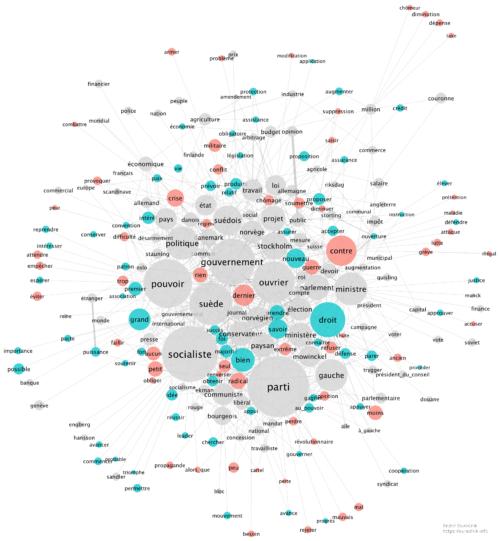 Visualiser des réseaux géographiques