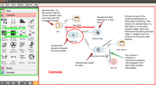 Visualiser des données avec Orange Data Mining